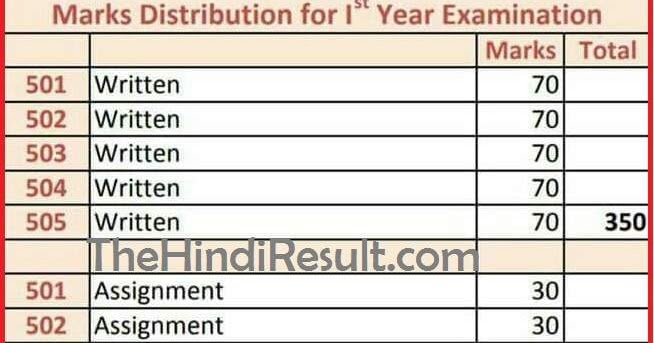 505 assignment answer in hindi pdf