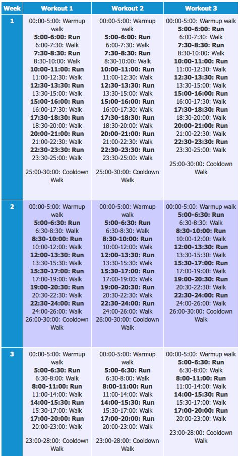 nhs couch to 5k plan pdf